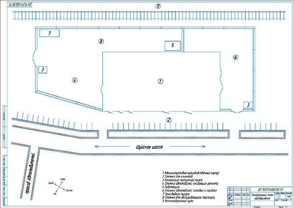 Генеральный план Автотехцентра СТК
