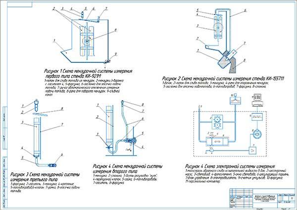 Анализ существующих методов испытания и регулирования топливной аппаратуры дизельных двигателей
