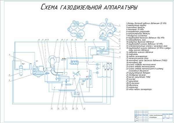 Схема газодизельной аппаратуры
