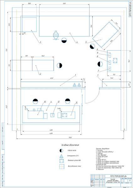 Модернизация участка ремонта топливной аппаратуры Common Rail