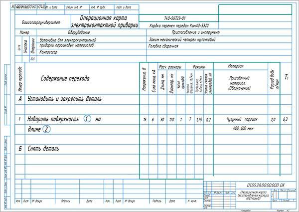 Операционная карта восстановления корпуса КПП КамАЗ