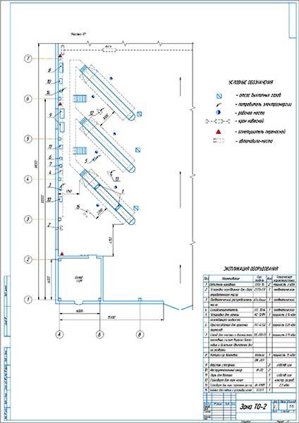 Планировка проектируемой зоны ТО-2