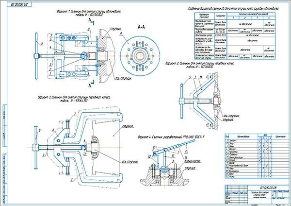 Съемник для снятия ступиц колес Сравнение вариантов