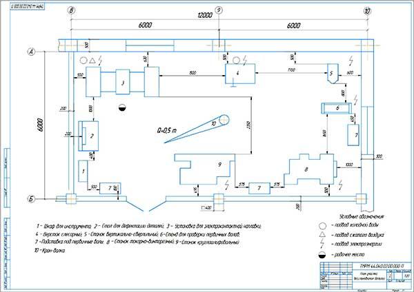 План участка ремонта коробок передач комбайнов