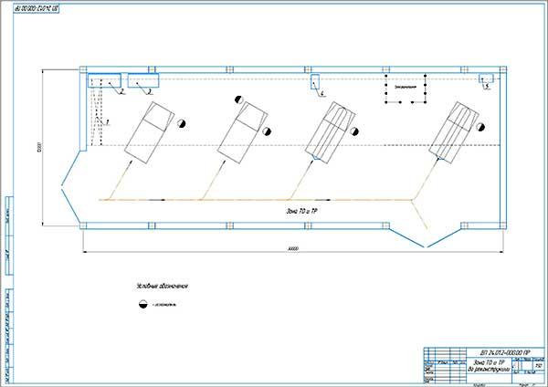 Планировка зоны ТО и ТР до реконструкции