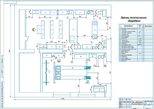 План расположения оборудования до реконструкции лаборатории