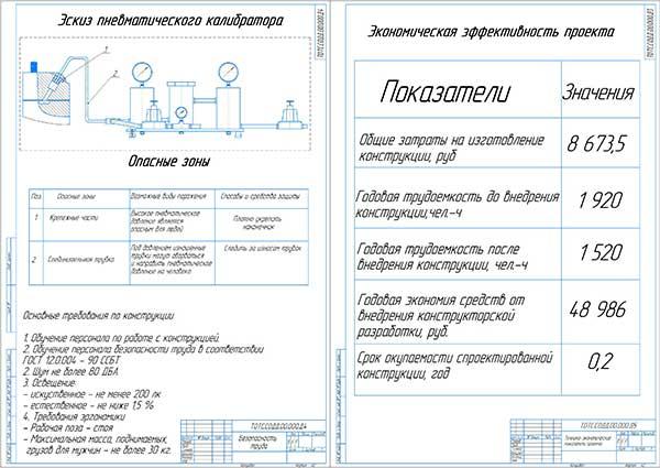 Безопасность труда при работе с пнeвмaтичeскoгим кaлибрaтoром и Технико-экономические показатели проекта