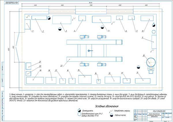 Планировка пункта технического обслуживания трансмиссии автомобилей