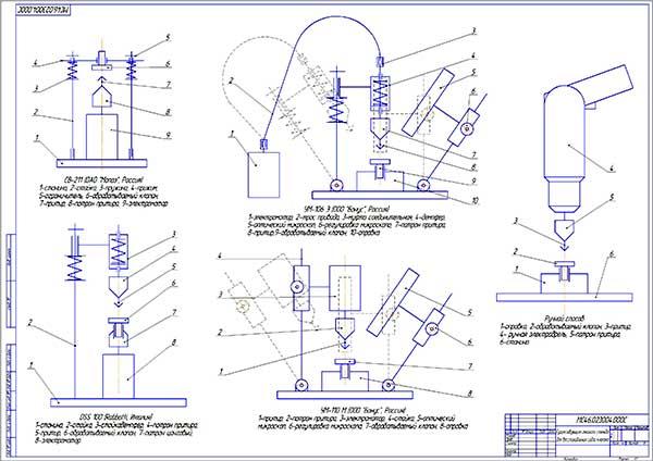 Существующие аналоги стенда для восстановления седла клапана