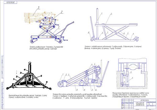 Анализ конструкций существующих приспособлений и устройств для установки рессор