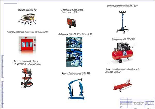 Выбор технологического оборудования для участка кузовного ремонта