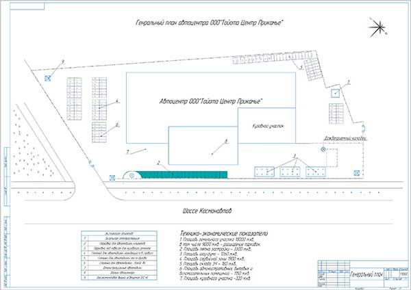 Генеральный план Тойота Центр Прикамье
