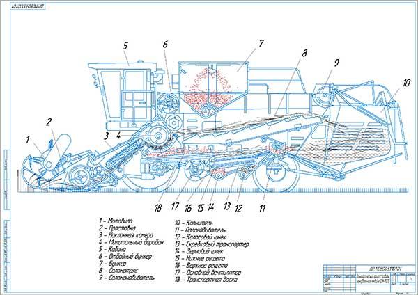Схема работы комбайна ДОН-1500Б