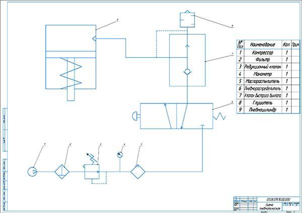 Пневматическая схема стенда для сборки разборки энергоаккумуляторов