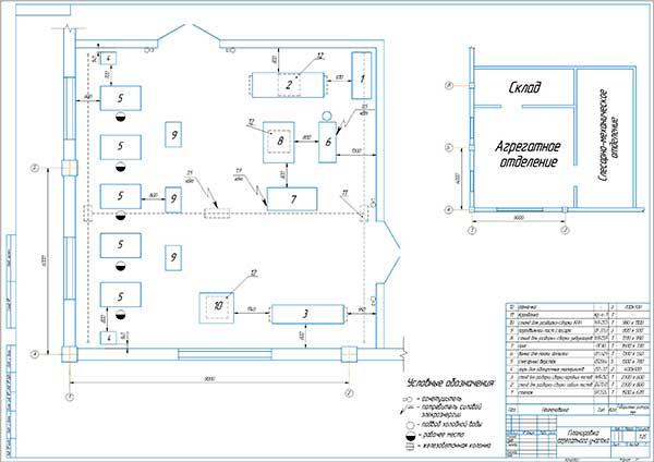 План агрегатного участка АТП на 152 автобуса ЛиАЗ-677 города Красноярска