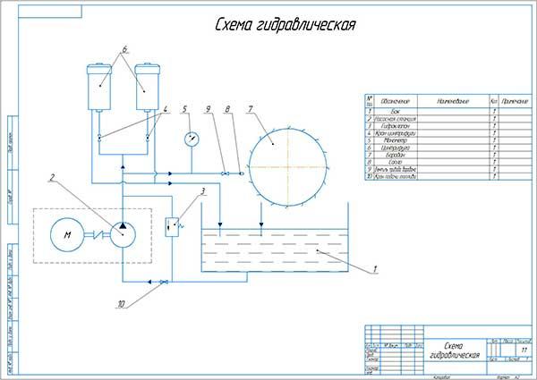 Гидравлическая схема установки регенерации масла