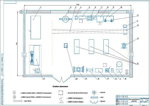 План модернизации агрегатного участка ООО Нефтеспецстрой