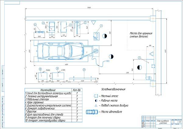План модернизированного кузовного участка СТО АЛМАКС АВТО