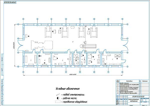 Планировка ремонтной мастерской хозяйства