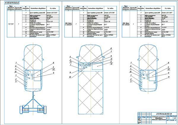 Стандартная комплектация оборудования мобильного подразделения