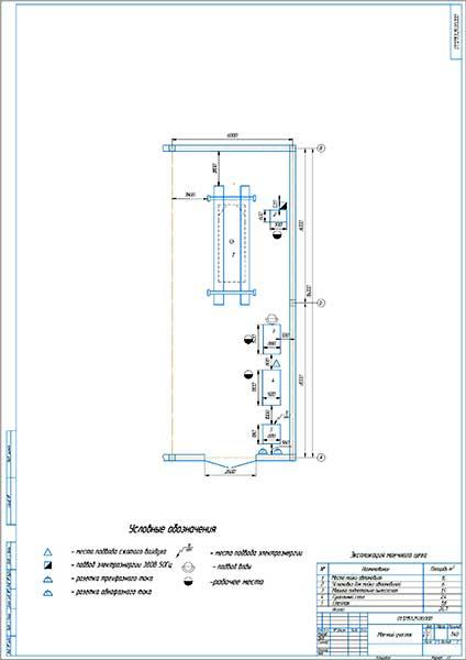 Планировка проектируемого моечного участка СТО Truck Auto