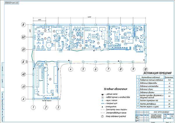 Планировка участка ремонта топливной аппаратуры дизелей