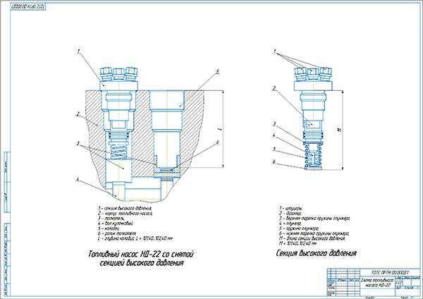 Схема топливного насоса НД-22