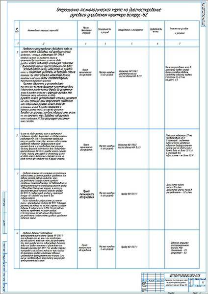 Операционно-технологическая карта на диагностирование рулевого управления трактора Беларус-82