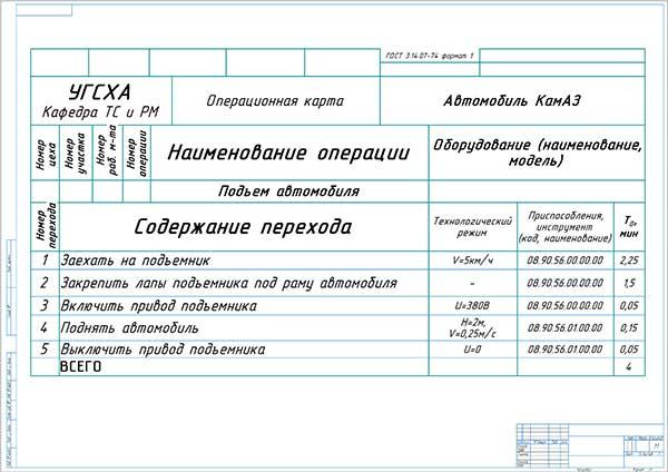 Операционная карта подъема автомобиля КамАЗ на подъемнике