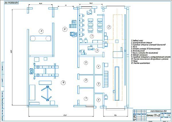 Планировка комплекса СТО и диагностической станции