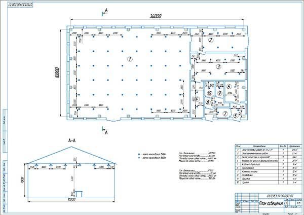План освещения производственного корпуса СТО Кондор