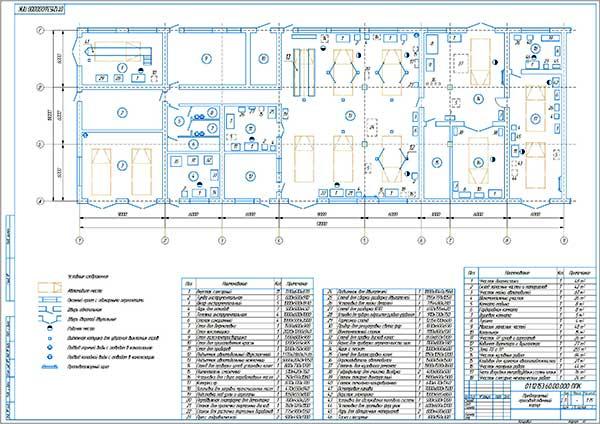 Планировка предлагаемого производственного корпуса дорожной СТО