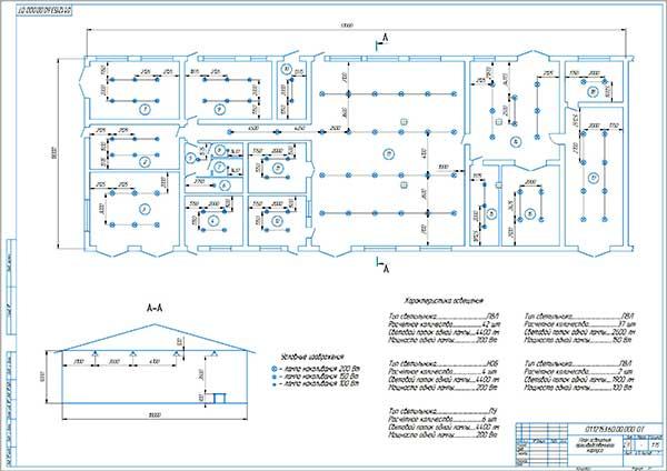 План освещения производственного корпуса дорожной СТО