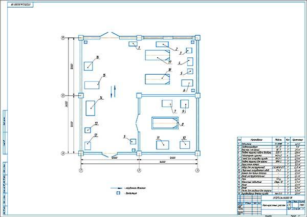 Планировка проектируемого окрасочного участка