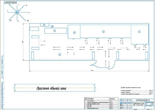 Генеральный план ТОО Truck Auto