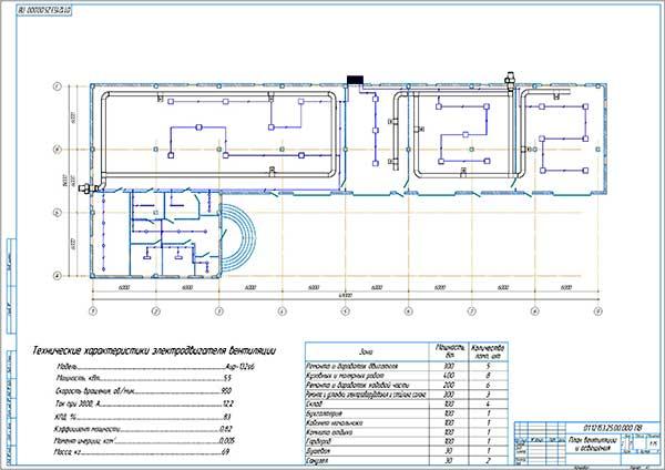 План вентиляции и освещения производственного корпуса
