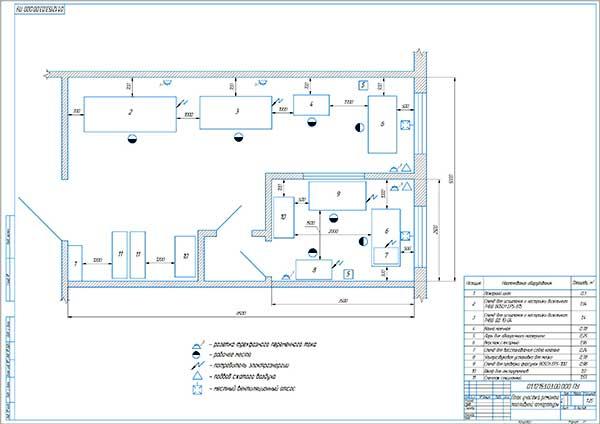 План участка ремонта топливной аппаратуры на СТО