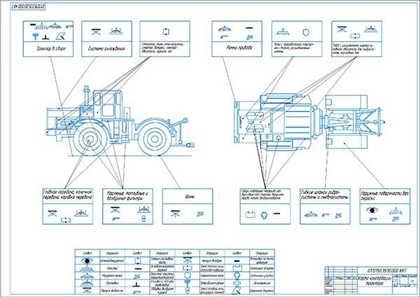 Карта консервации трактора