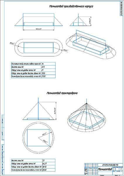 Схема молниеотвода крытой стоянки хранения сельскохозяйственной техники и трактородрома