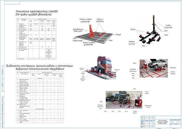 Обзор аналогов напольных стендов правки кузовов автомобилей