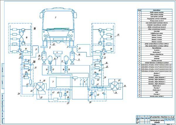 Электрическая схема стенда диагностики подвески автобусов