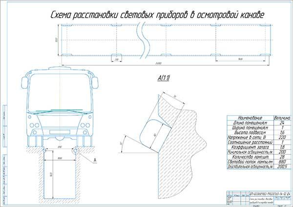 Схема расстановки осветительных приборов в осмотровой канаве