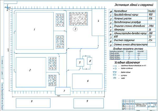 Генеральный план городской СТО Амалтея