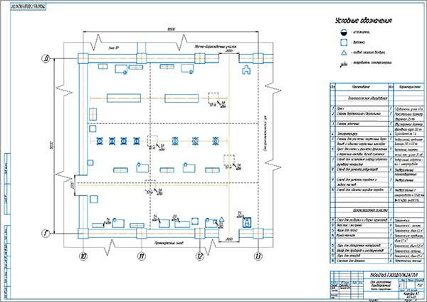 Планировка агрегатного цеха существующая