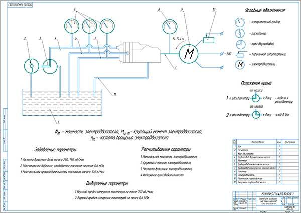 Принципиальная схема проектируемого стенда проверки масляных насосов