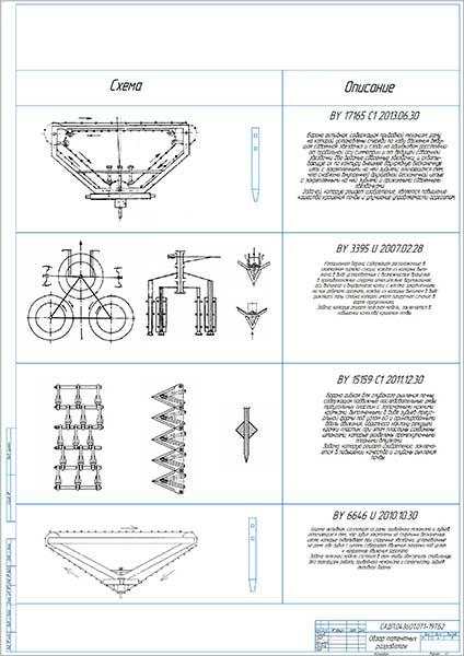 Обзор патентных разработок