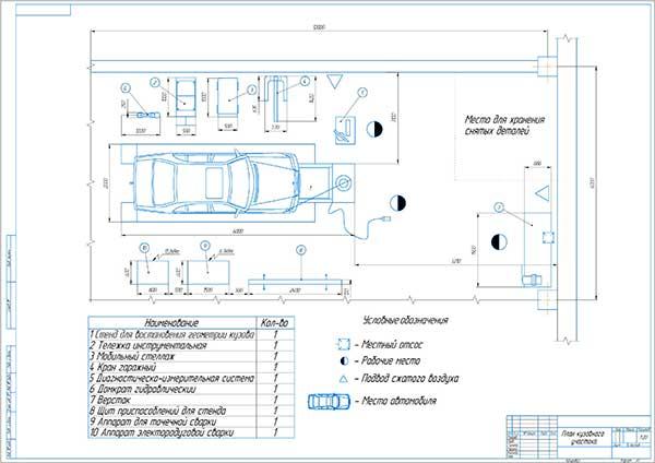 Планировка кузовного участка СТО Автодоктор