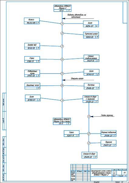 Структурная схема снятия амортизаторной стойки Renault Megane 2
