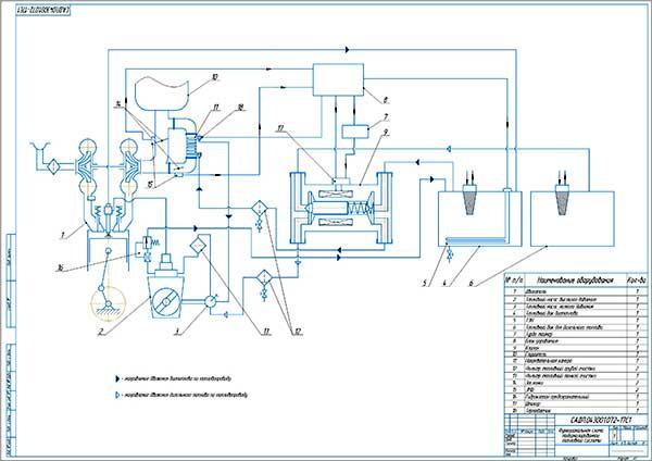 Функциональная схема модернизированной топливной системы Беларус-82.1