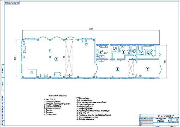 План расположения оборудования в цехе №1 существующий